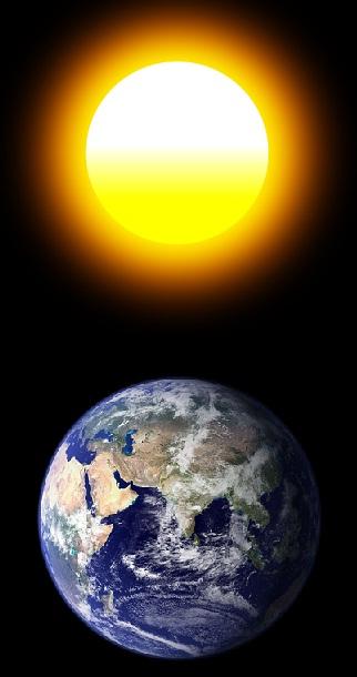 כוכב לעומת כוכב לכת